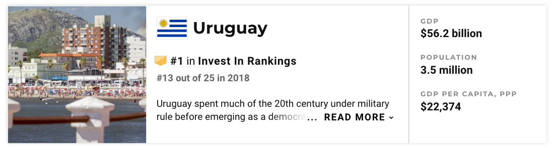 Uruguay Ranked As Best Country To Invest In